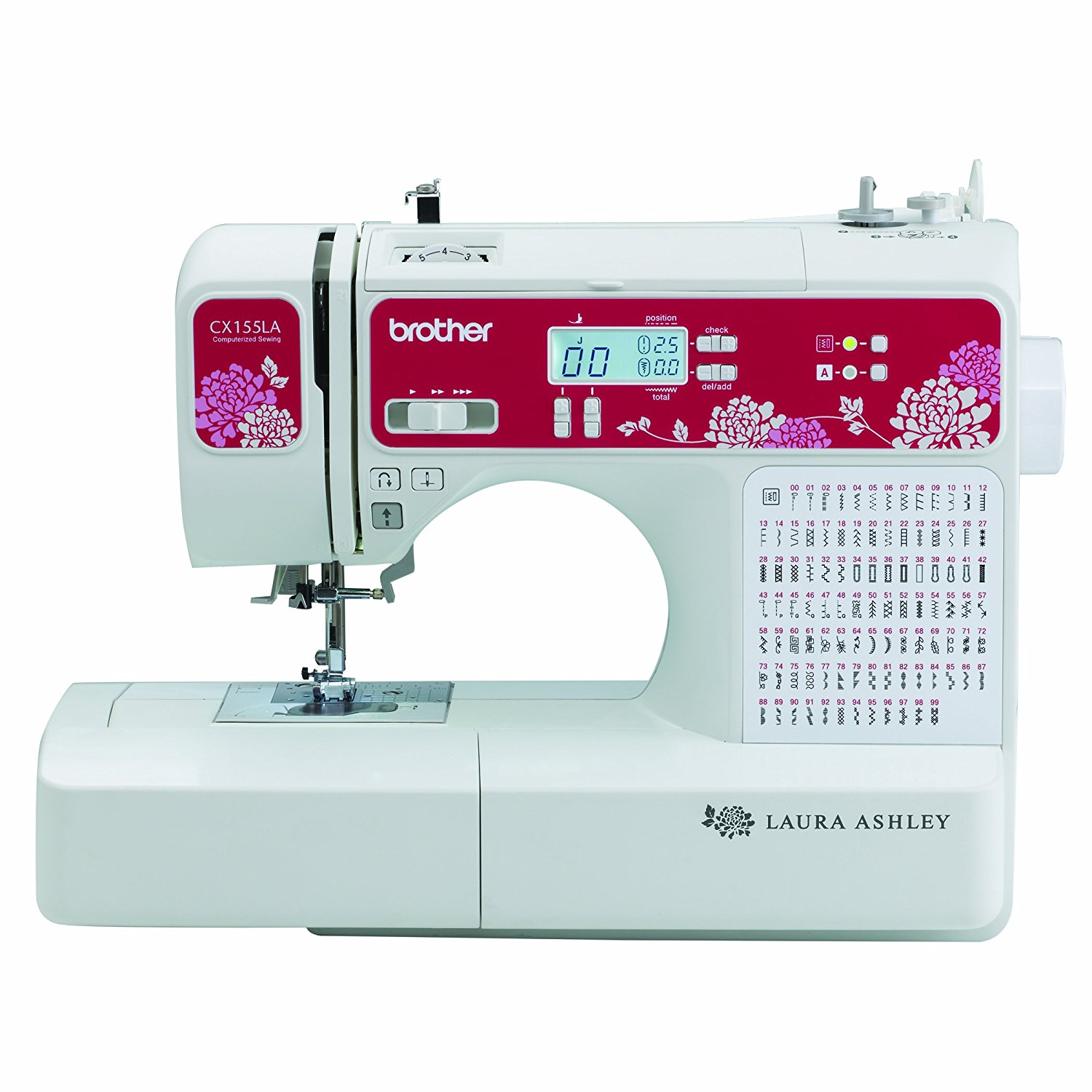 Best Place To Buy Sewing Machine Online
